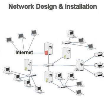 Local Area Network Design